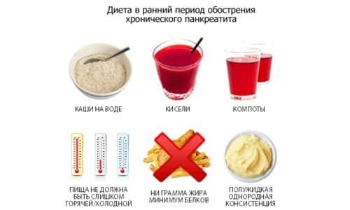 Специальная диета является важной частью лечения хронического панкреатита