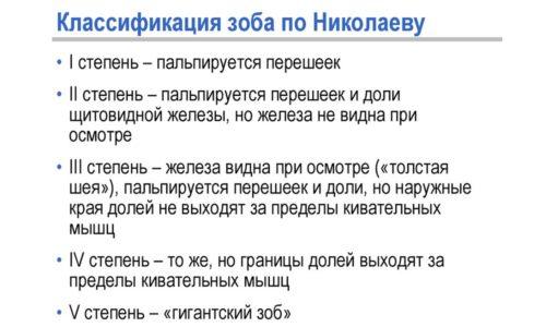 Классификация зоба щитовидной железы по О. В.Николаеву